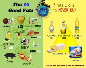 Foods With Unhealthy F...